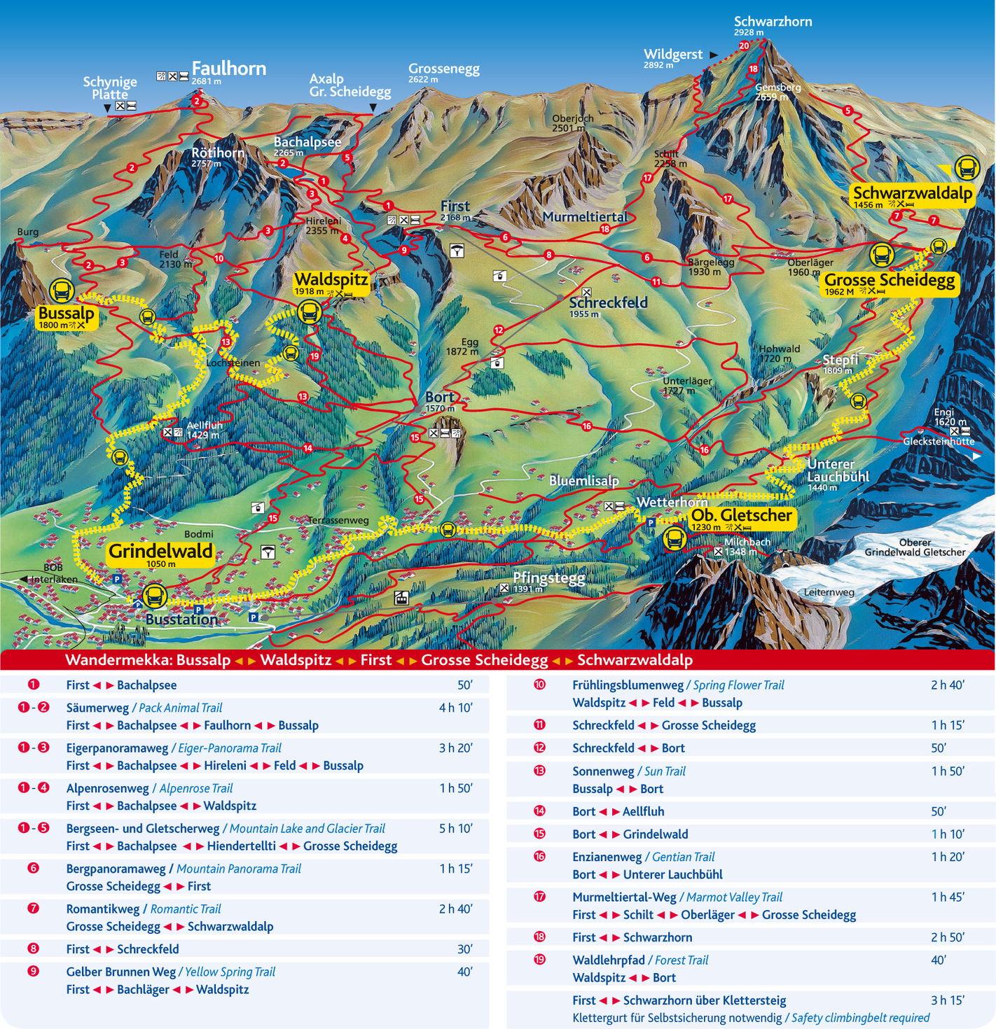 Karte Wandern